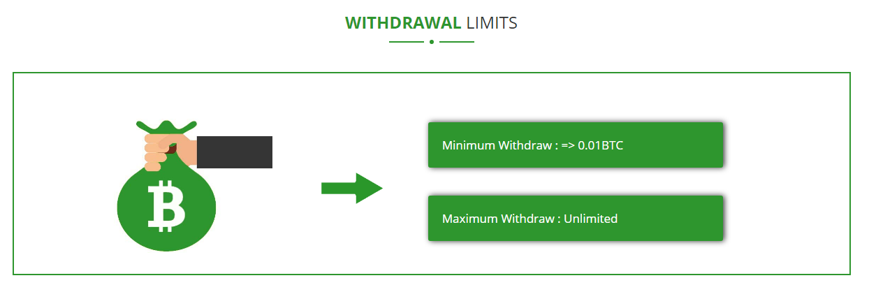 Deposits and Withdrawals: