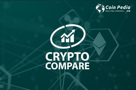 Photo of Detailed Guide On Cryptocompare Portfolio