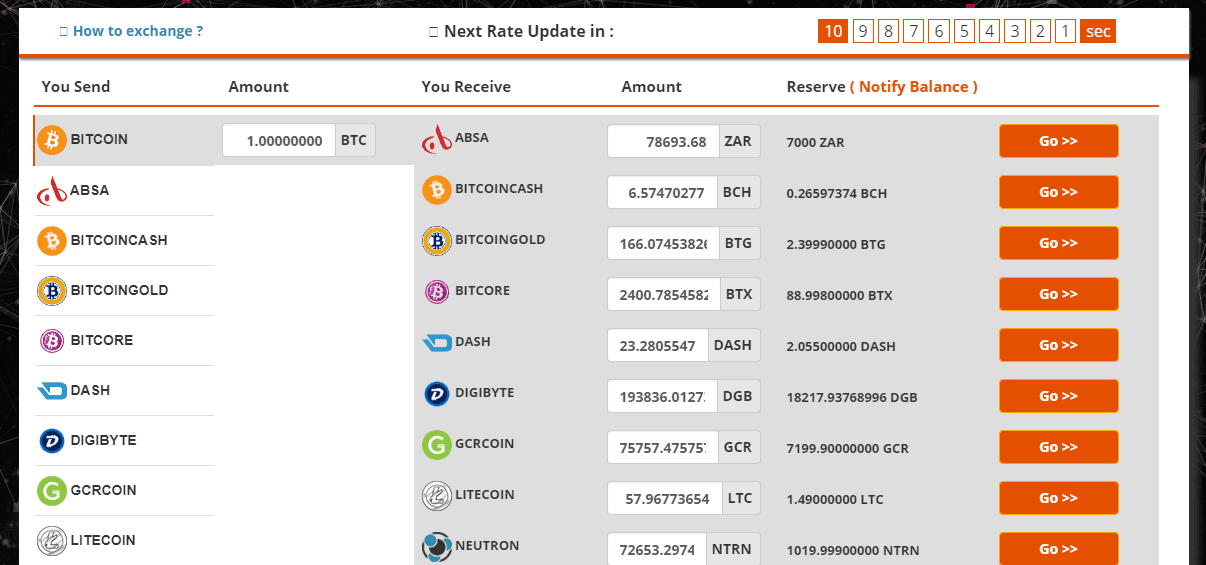 South africa Bitcoin exchange