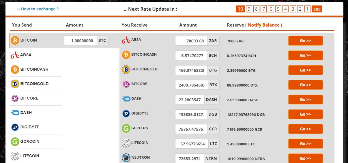 legjobb bitcoin platform dél-afrika
