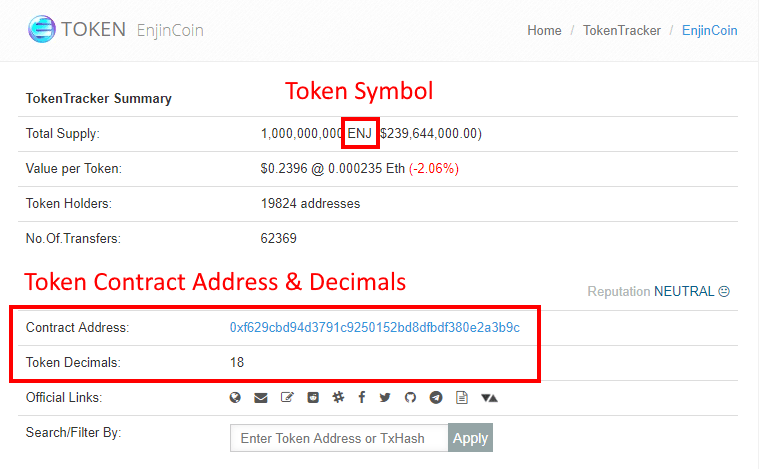 Token's Details page