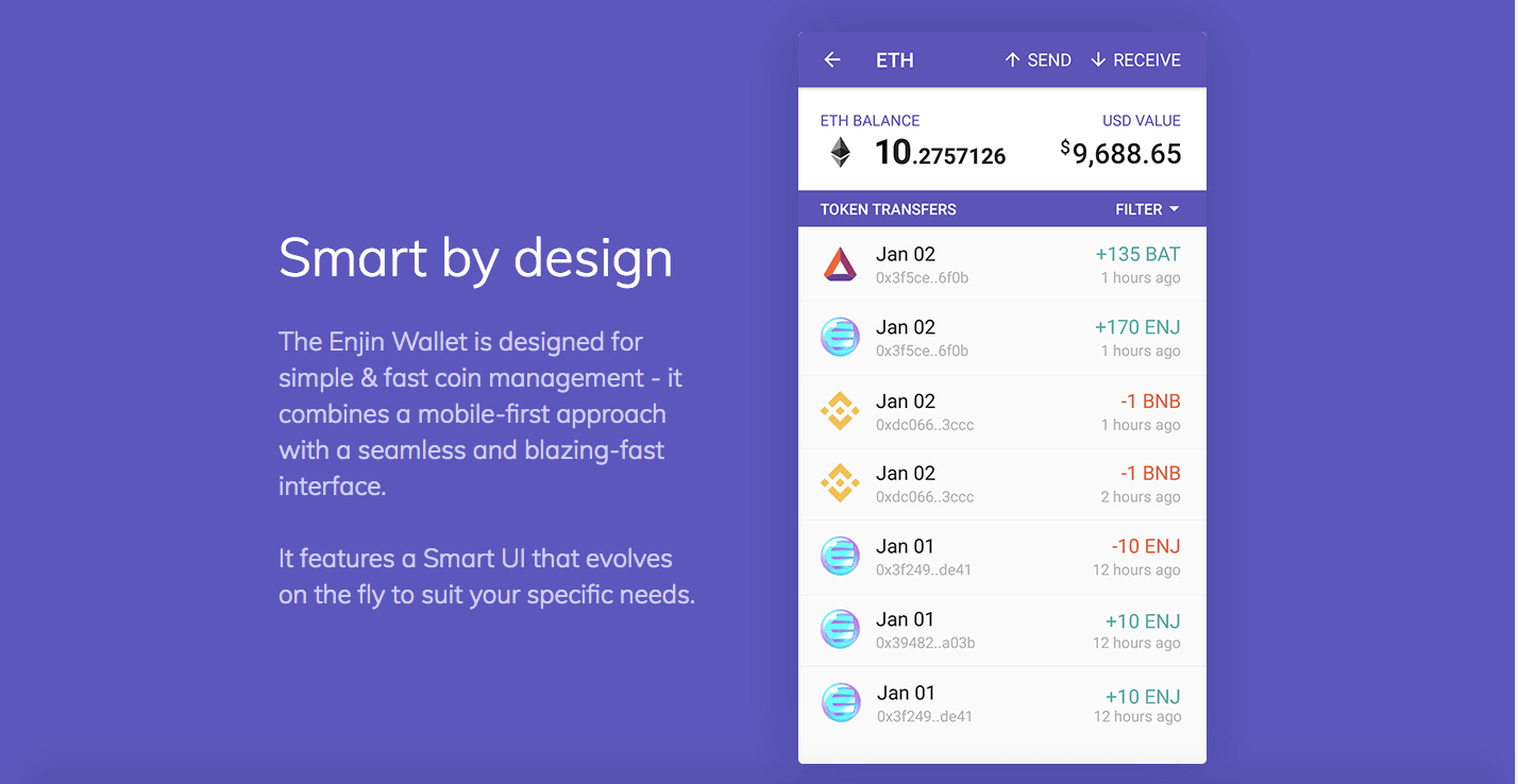 Usage And UI Review