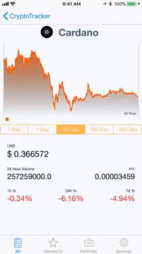 crypto portfolio tracking tool
