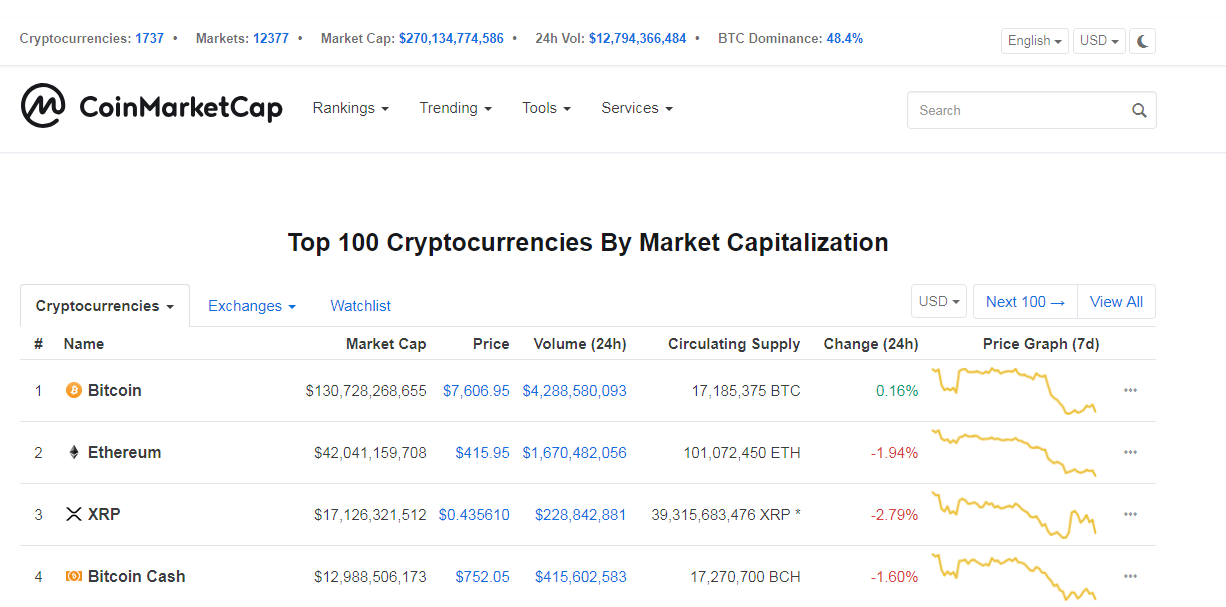 CoinMarketCap Cryptocurrency