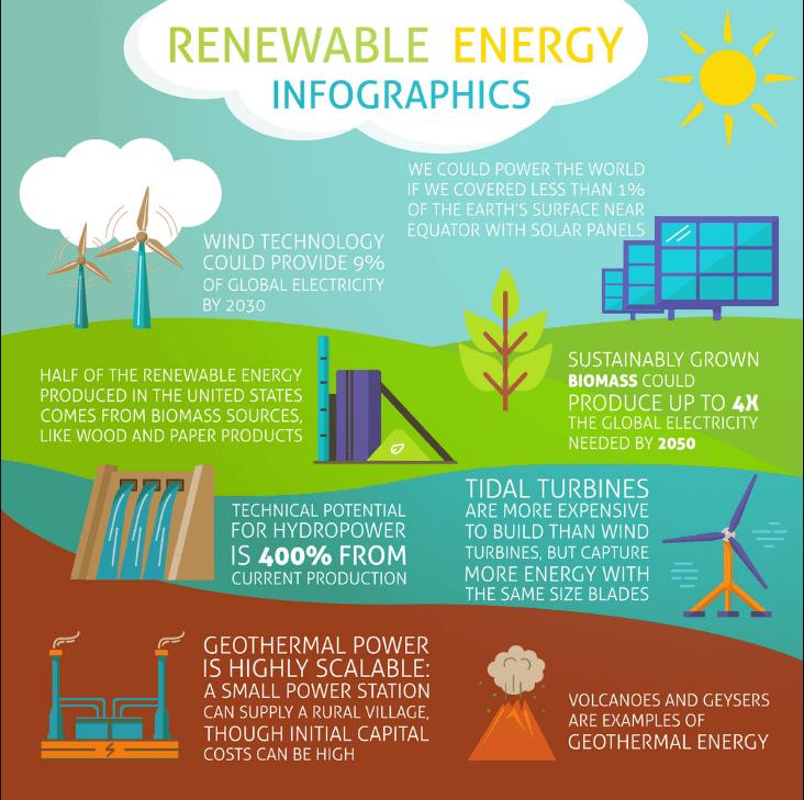 morocco renewable energy