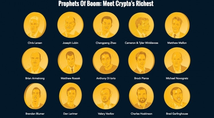 Richest investors in crypto