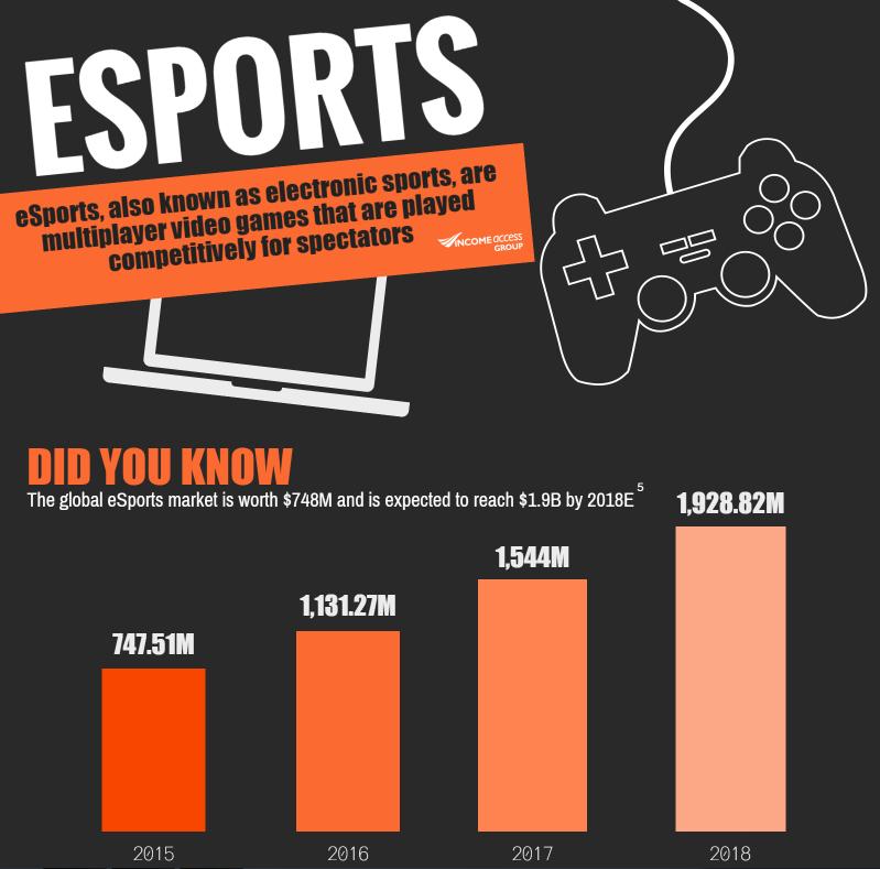 E-sports stats