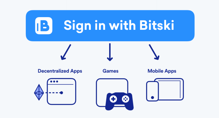 Newly Launched Bitski Crypto Wallet Competes With MetaMask