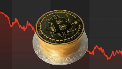 Photo of Bitcoin Technical Analysis- Are You Looking To Bet On Bitcoin?