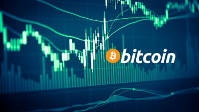 Photo of Bitcoin Price and Technical Analysis