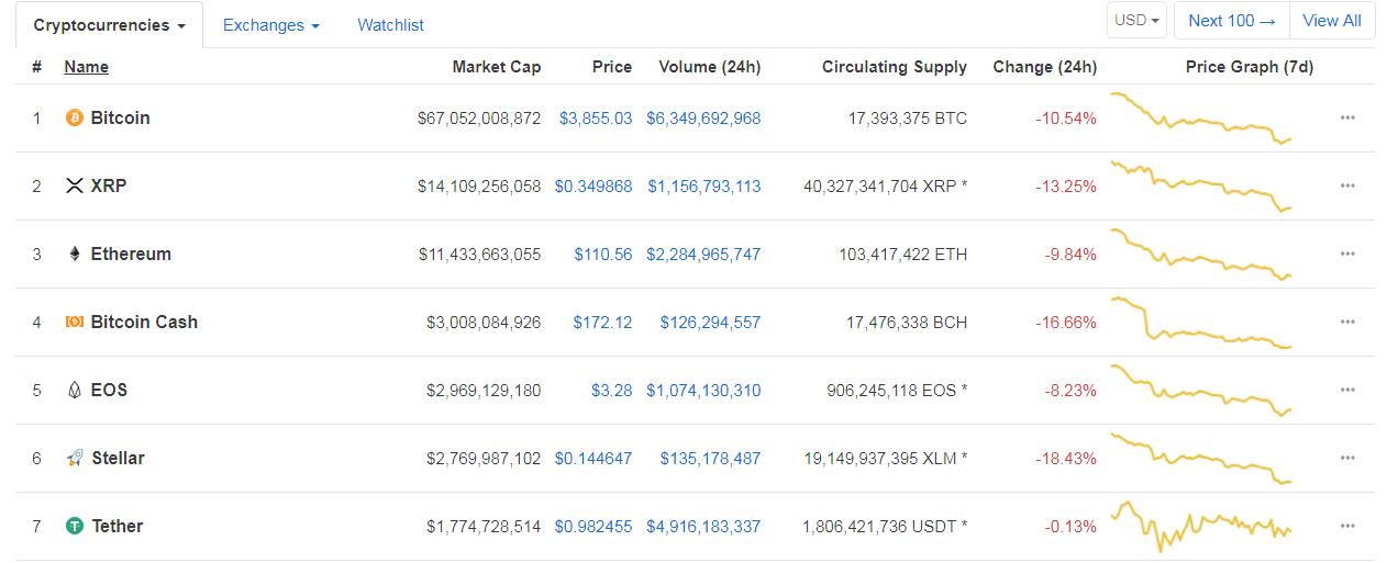 Bitcoin Cash is Back AGain
