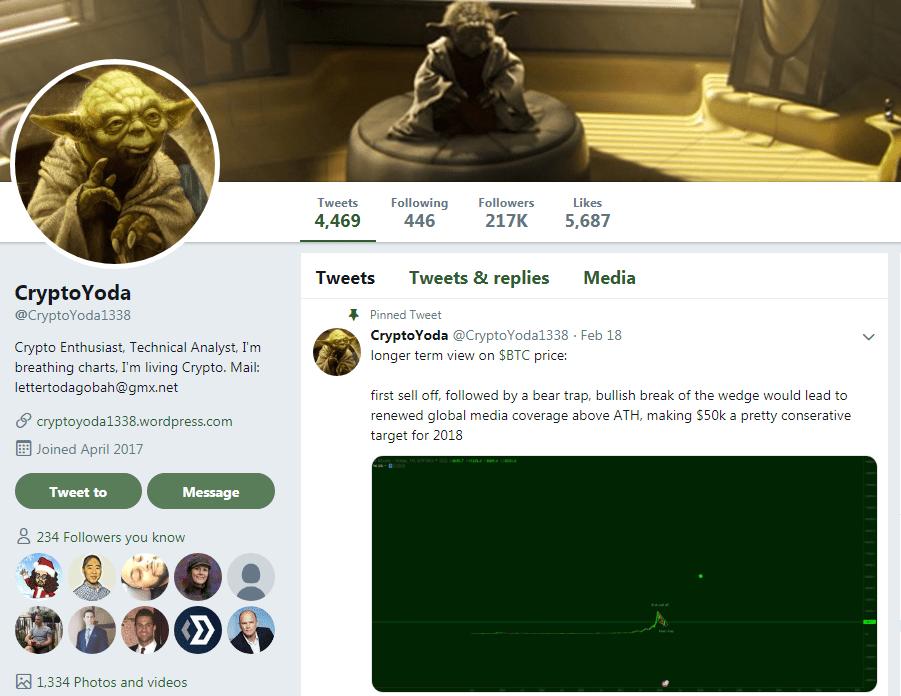 Crypto Yoda