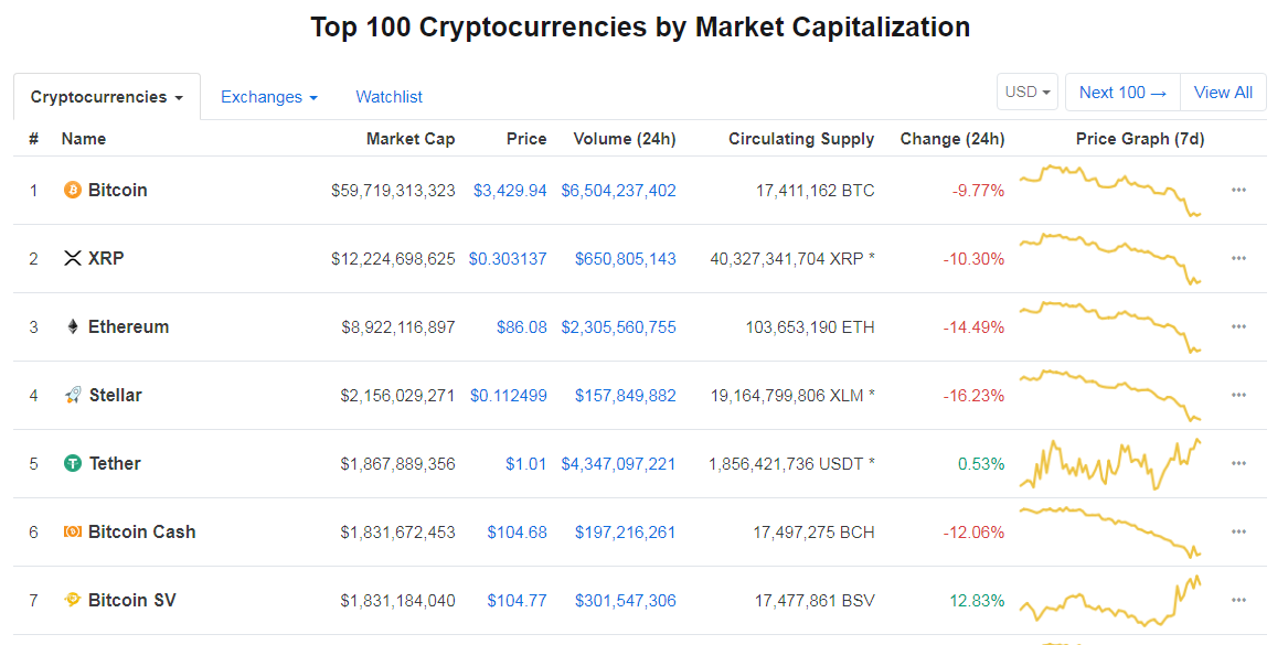 Tether on 5th position