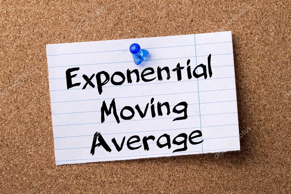 Trading Indicators: Exponential Moving Average (EMA)