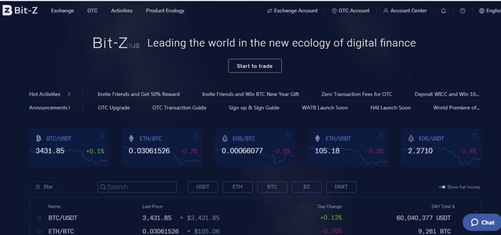 Bit-z exchange