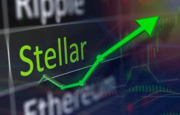 Stellar Technical Analysis