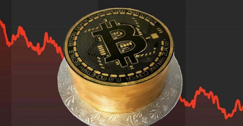 Bitcoin price analytics
