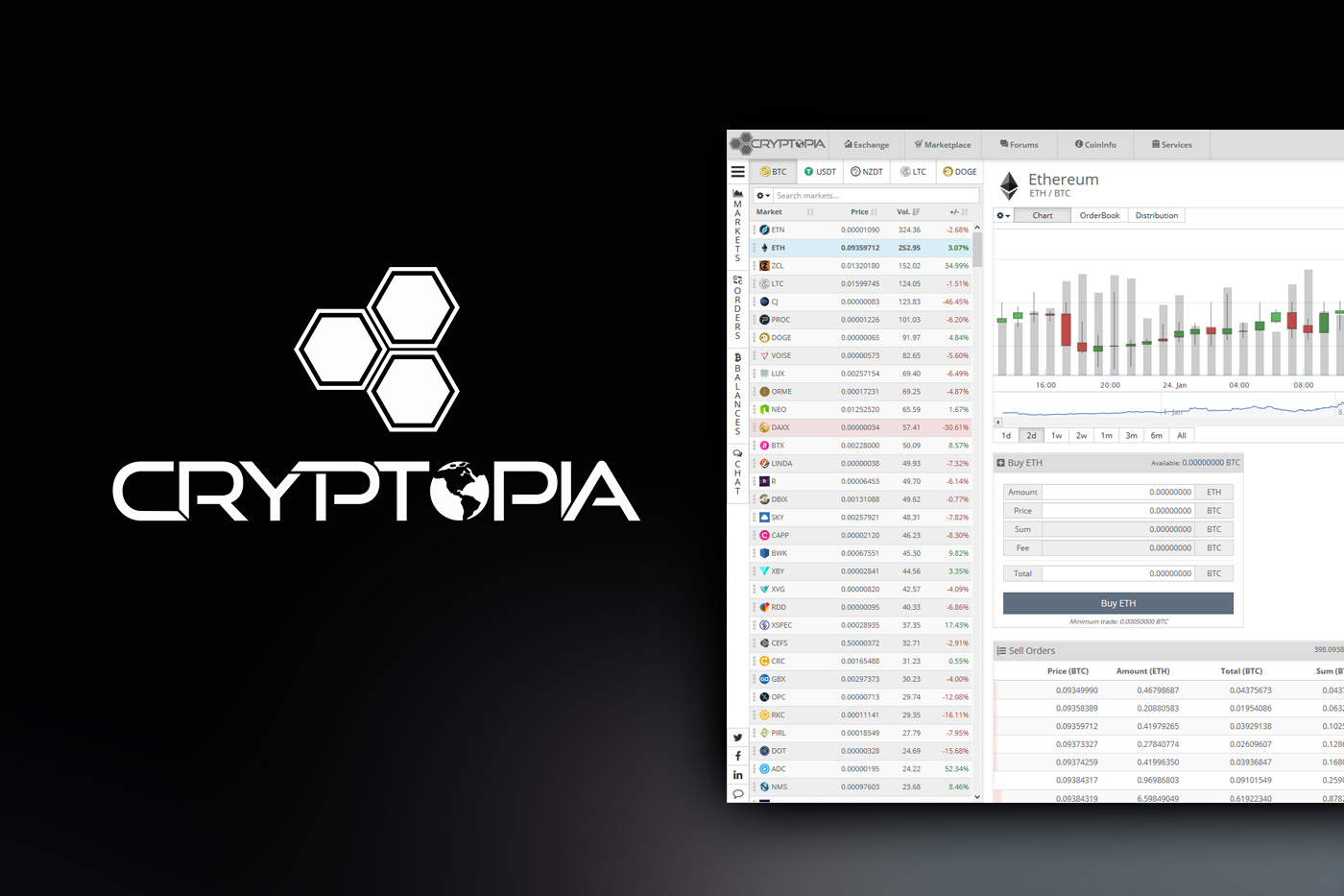 Finally Cryptopia Opens Up On The Loss Of 9.4% Of Crypto Holdings