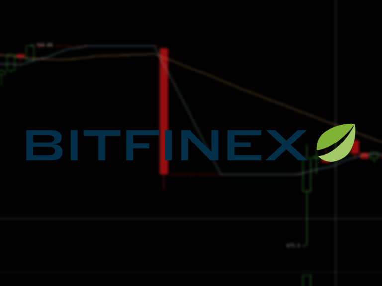 U.S. Government Finds And Returns The Bitcoins Stolen From Bitfinex