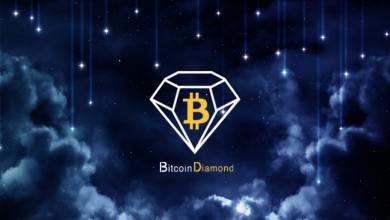 Photo of Bitcoin Diamond To Partner With Easy Data Feed – BCD Price Increase By 19%