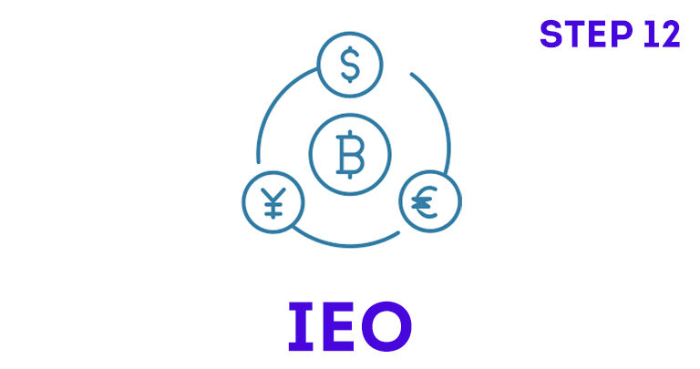Initial Exchange Offering(IEO) - Top Fundraising Scheme In Crypto