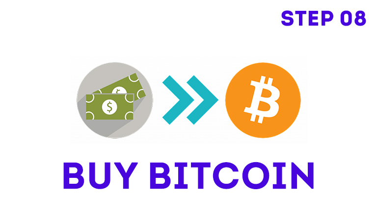 How To Buy Bitcoin? A Detailed Guide On the Ways To Buy Bitcoin Online