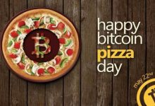 Photo of May 22nd – Crypto Community Celebrates 'Bitcoin Pizza Day'