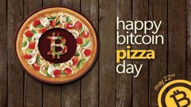 Photo of May 22nd – Crypto Community Celebrates 'Bitcoin Pizza Day'
