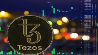 Photo of XTZ Price Analysis: Tezos Continuous Growth, Enters Top 10