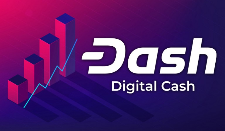 Dash Coin Price Analysis – DASH/BTC price surged high upto 6%