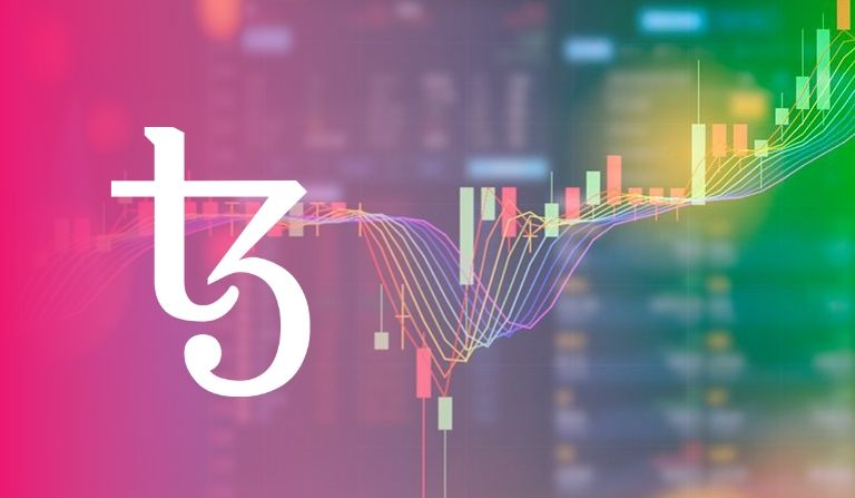 Tezos Price Analysis: XTZ Coin Goes Bearish, Plunges 10%