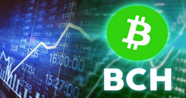 Bitcoin_Cash_Price_Analysis_-_BCH_price_Surge_Above_7%