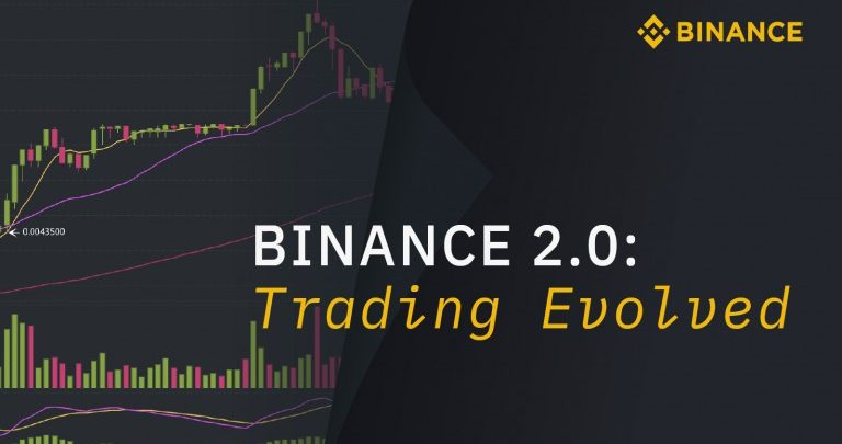 Binance_Exchange_margin_trading