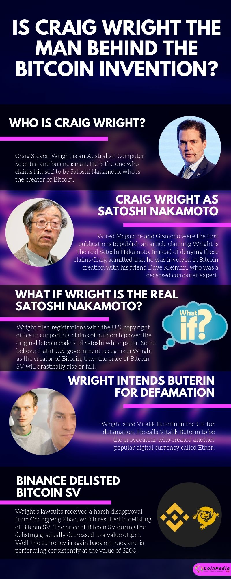 craig-wright-infographic