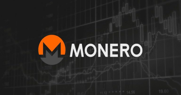 Monero_Price_Analysis_XMR_coin_showing_bullish_Trend