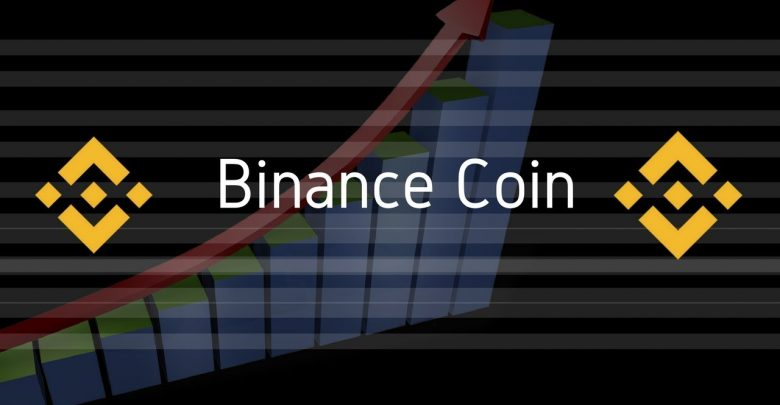 Binance-Coin-BNB-Price-Analysis