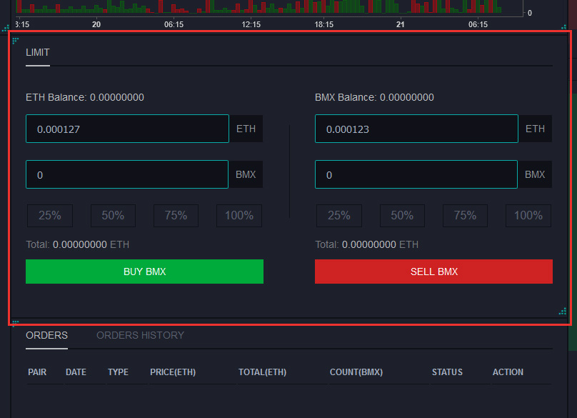 sell-cryptocurrencies-on-BitMart