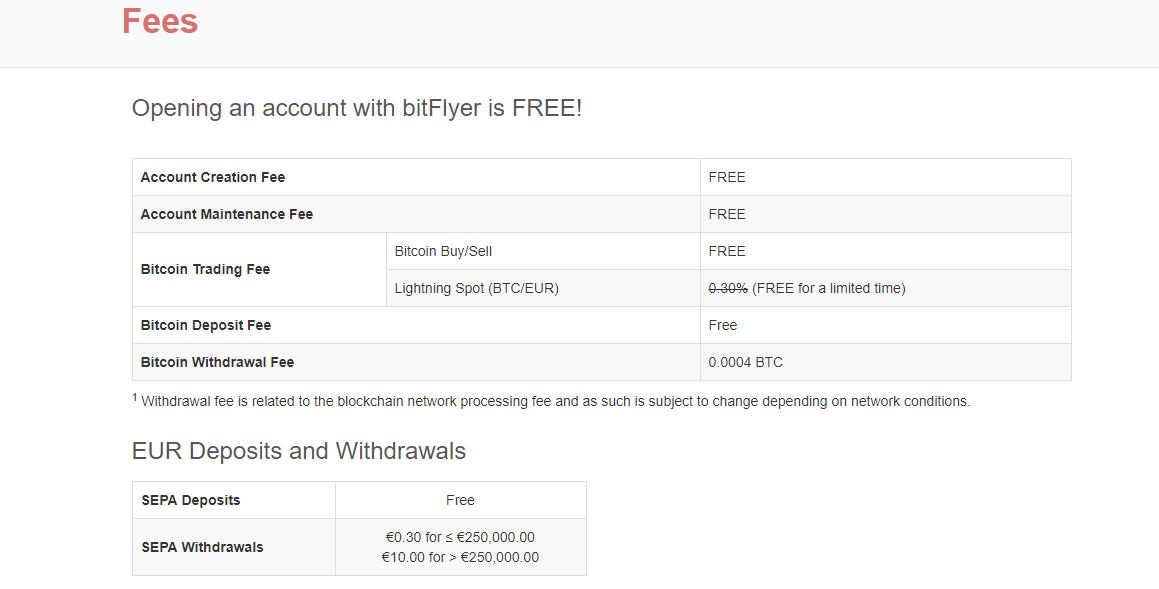 fees - bitflyer