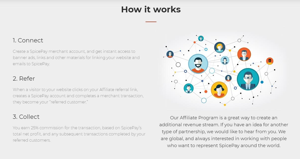 spicepay affiliate