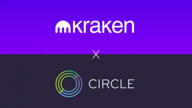 Photo of Kraken Crypto Exchange Acquires Circle Trade' OTC Desk