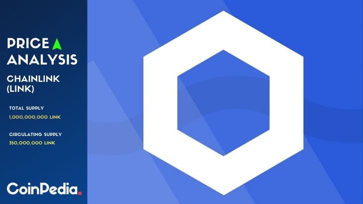 Chainlink price rise