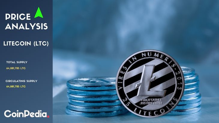 Litecoin Price Faces Imminent Plunge Amid Inbound Bearish Signals
