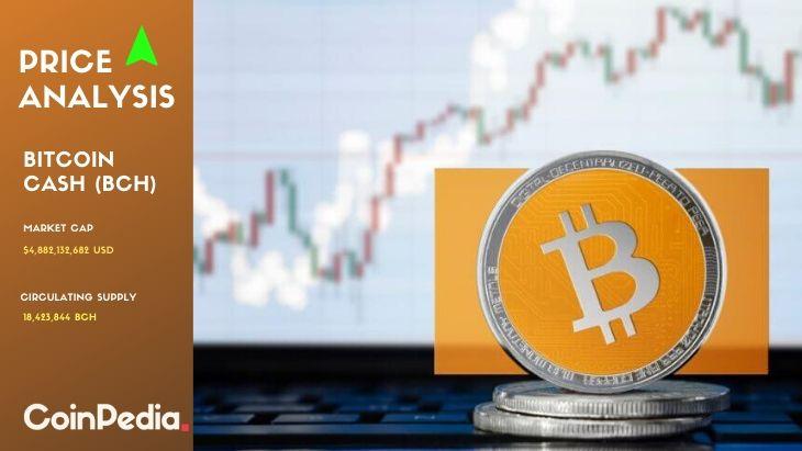 BCH price analysis