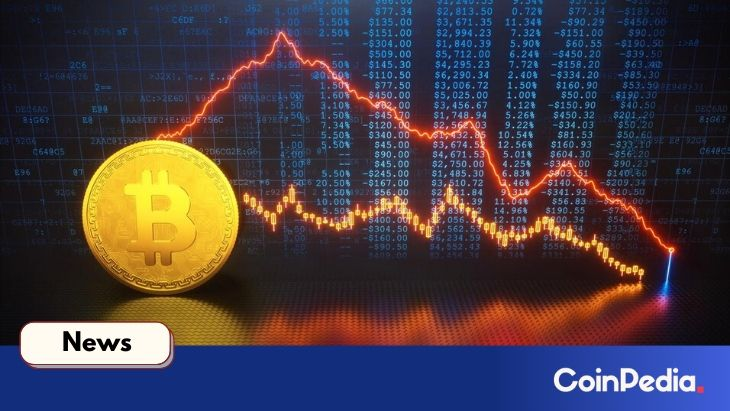 Bitcoin Price Up, Matching the Stock Rally