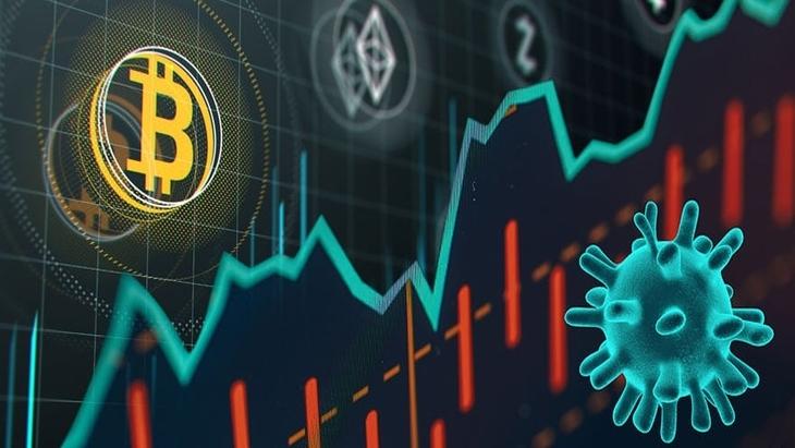 Corona and bitcoin