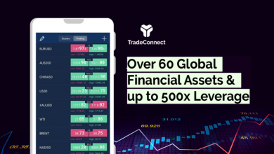 Photo of Crypto Margin Trading Platform, TradeConnect, Announces 60+ Global Financial Assets & up to 500x Leverage