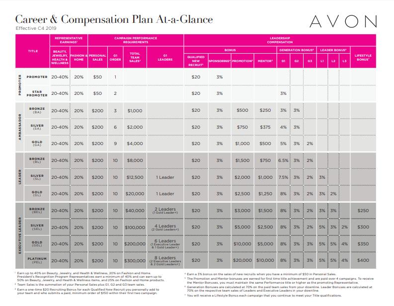 Avon-Business-Plan