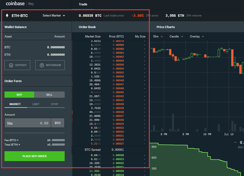 sell-cryptocurrencies-on-Coinbase-Pro