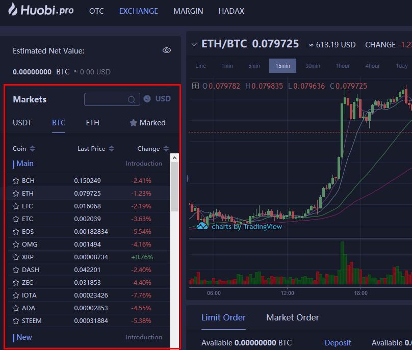 buy-cryptocurrencies-on-Huobi