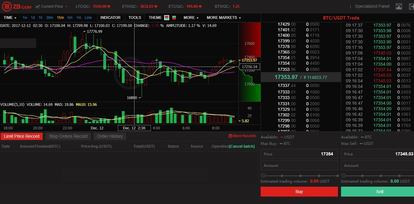 sell-cryptocurrencies-on-ZB